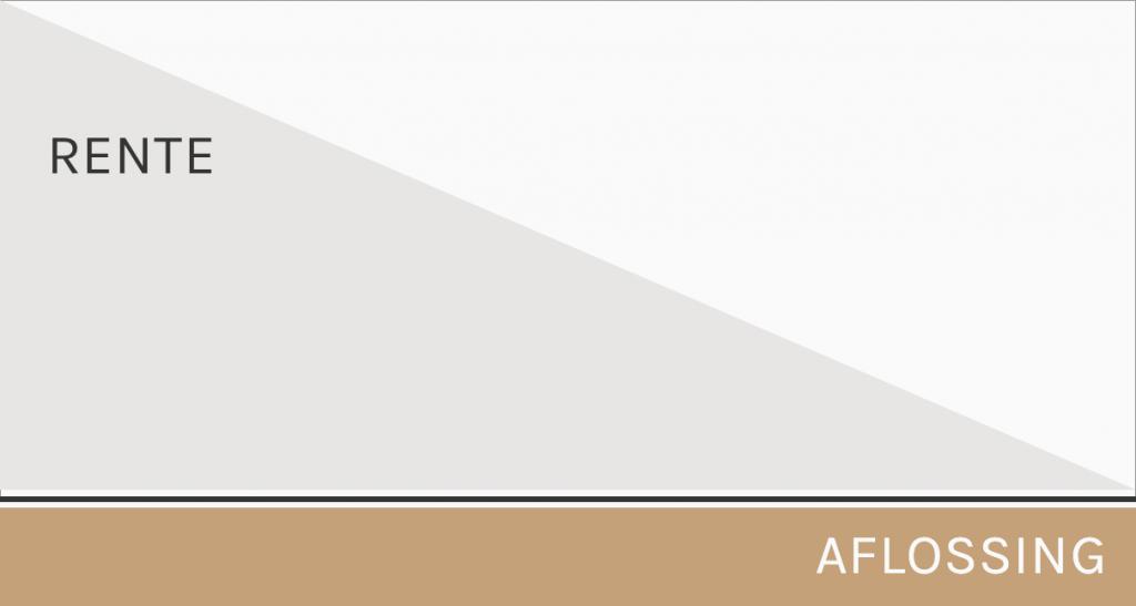 Verhouding aflossing - rente (lineaire hypotheek)